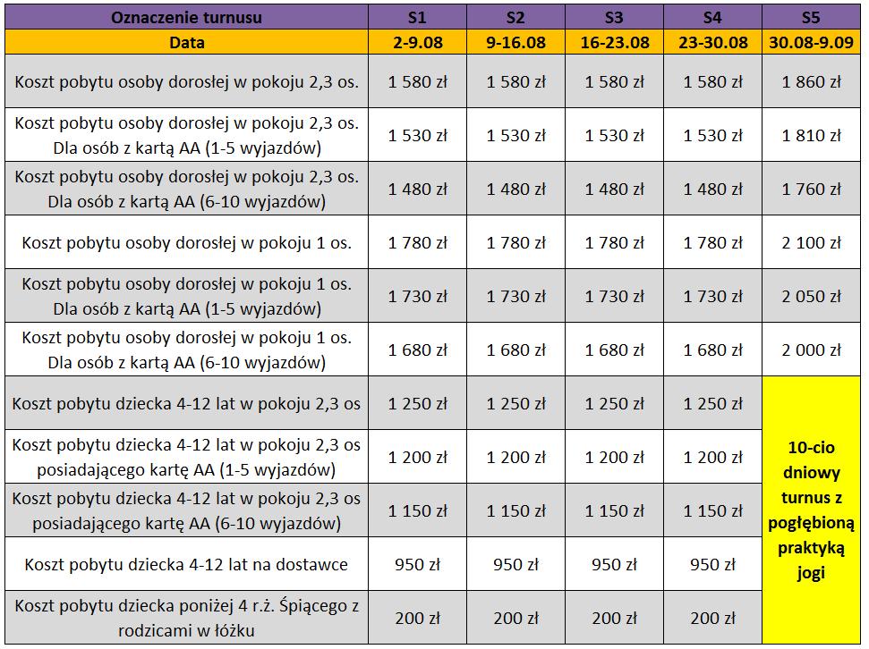 tabela cen wakacyjnych
